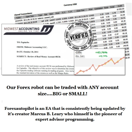 Automated forex trading programs